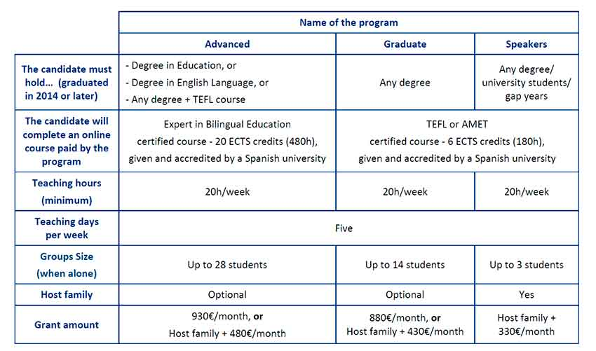 requirements-to-teach-with-meddeas